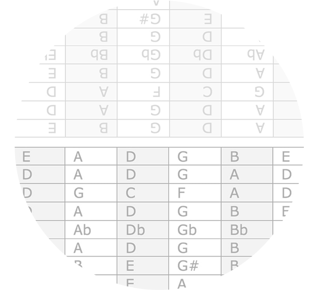 String Tension Gauge Calculator